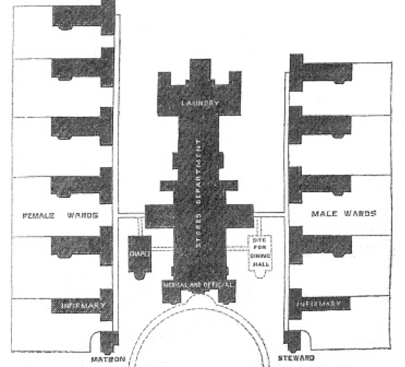 Caterham Asylum Plan.